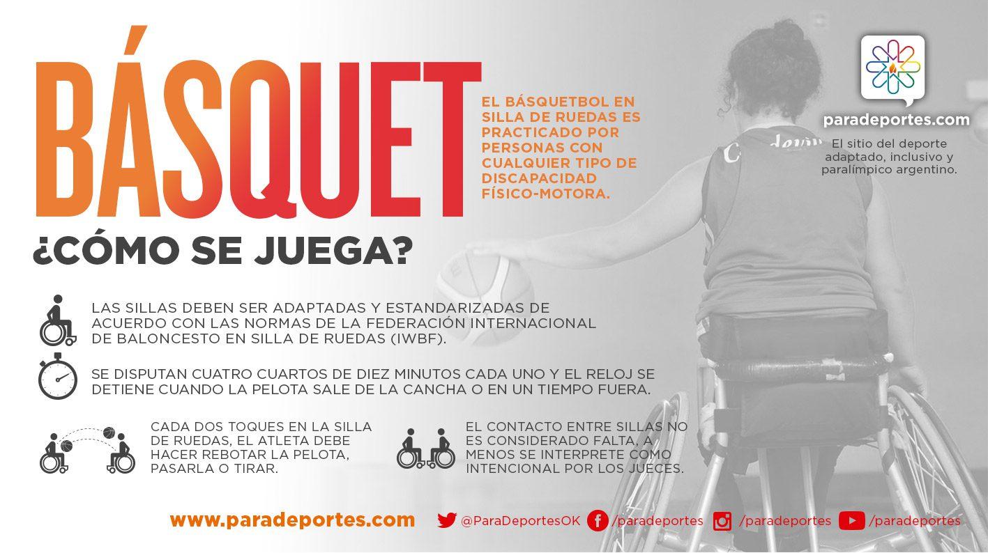 ComoSeJuega-Basquet (1)
